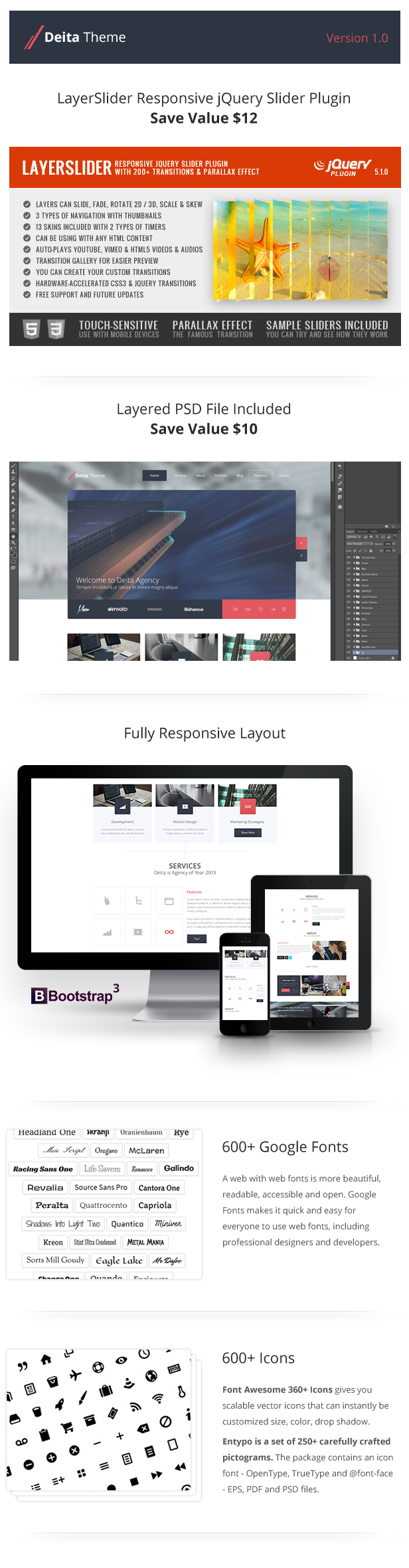 Deita Theme - Responsive Agency HTML Template